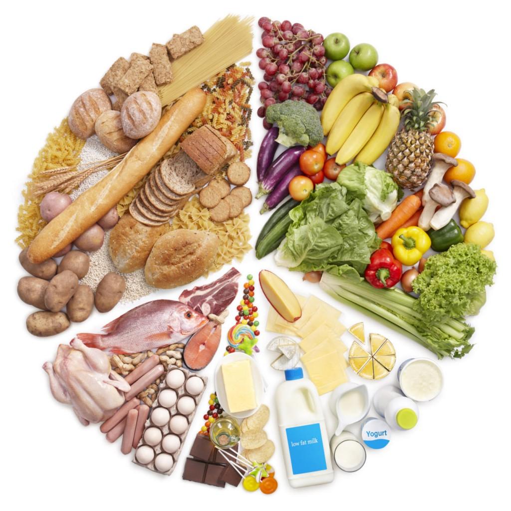 健康は栄養のバランスが大事な理由【生命の鎖】 上田市 整体