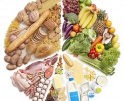 栄養食事のバランス