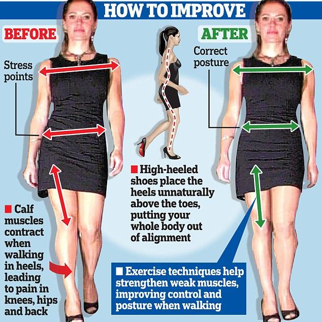 歩き方を見れば膝の痛みの原因が膝にないことがわかる